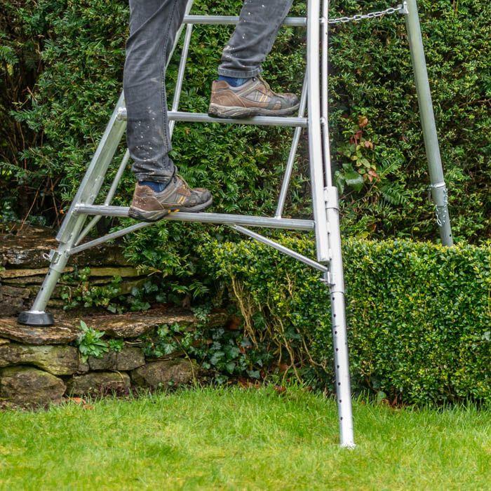 Tripod ladder legs